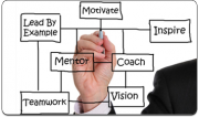 Management Skills for Administrative Professional