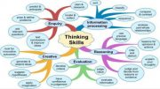 Creative Thinking Skills in Administrative Work